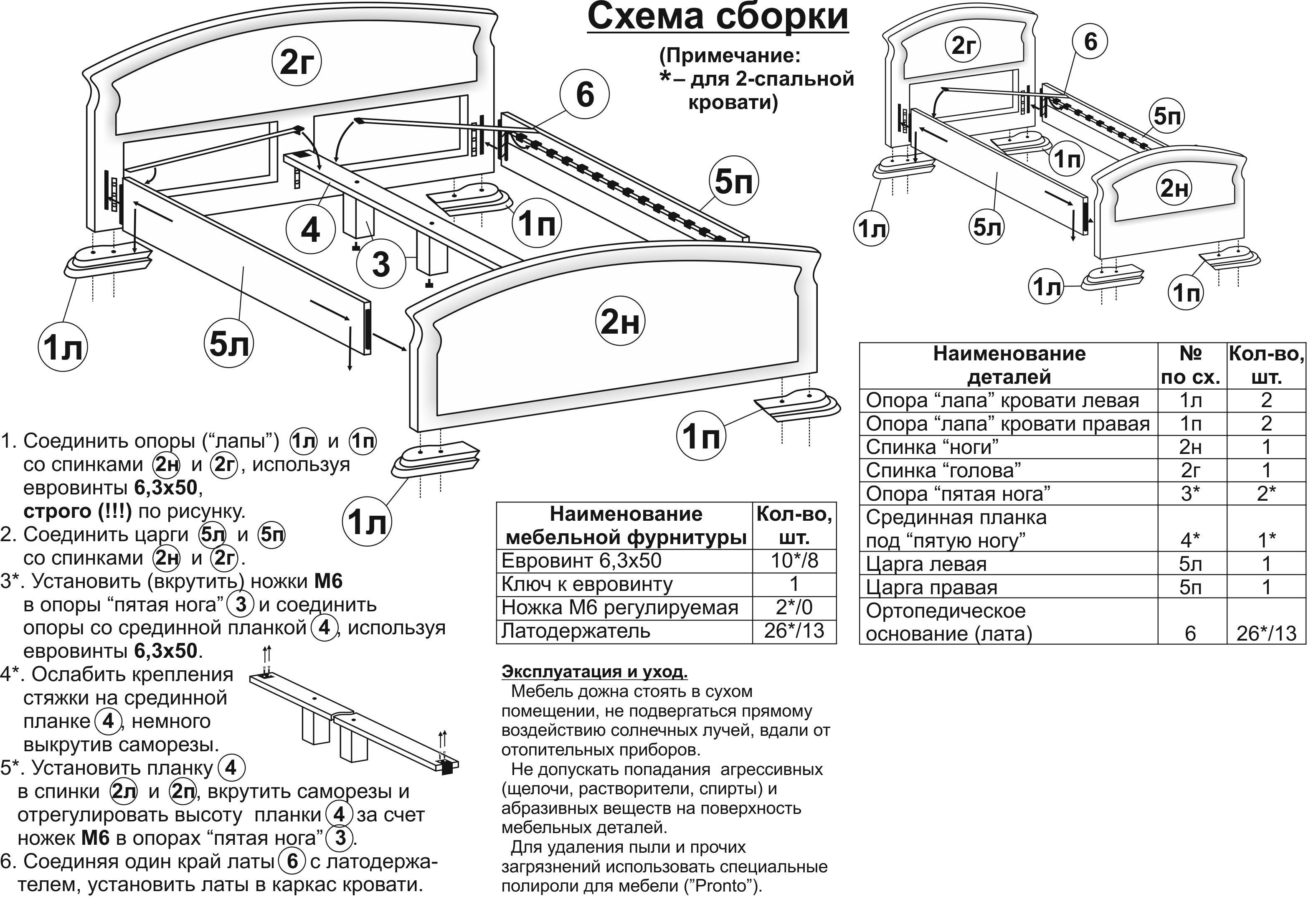 Двуспальная кровать схема сборки