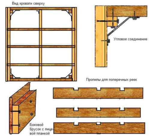Схема сборки основных частей двуспальной кровати