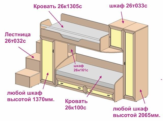 Схема кровати со ступеньками и шкафом