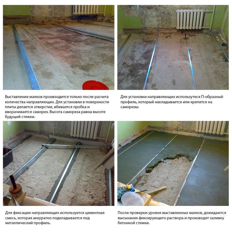 Заливка пола в квартире цементным раствором флюатированный бетон