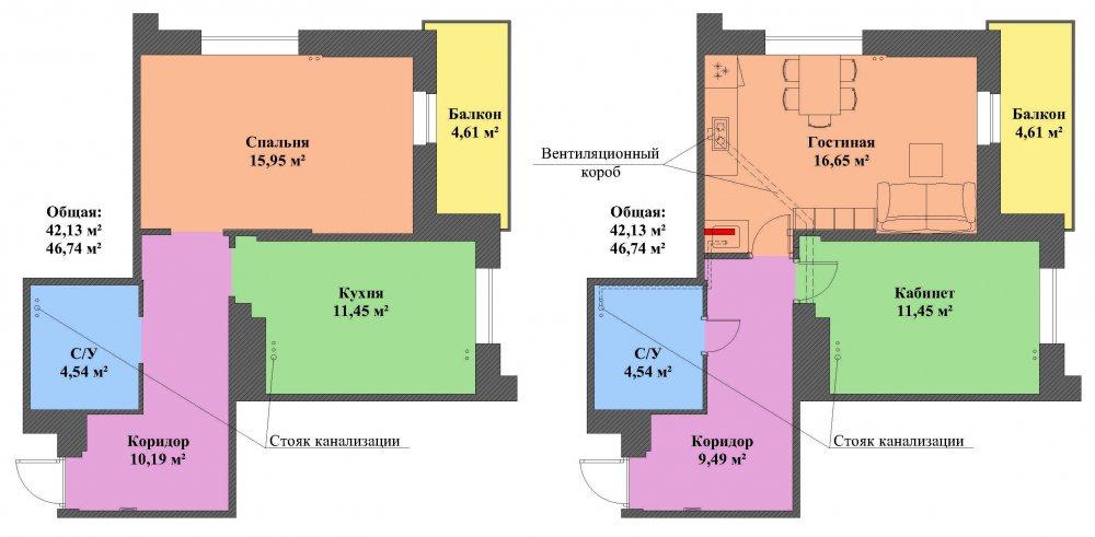 Размер госпошлины на дарение квартиры близкому родственнику