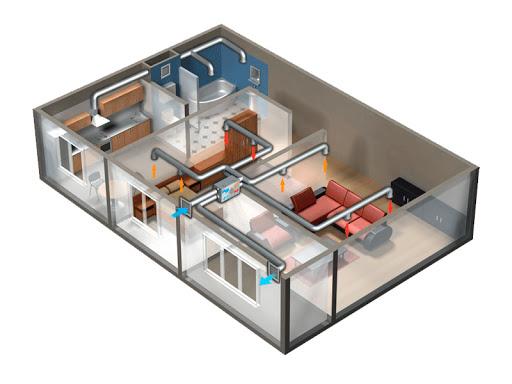 Виды систем вентиляции в квартире